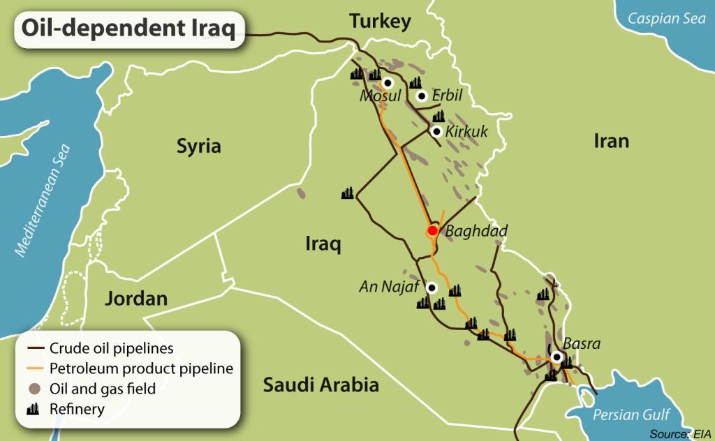 Oil Dependent Iraq