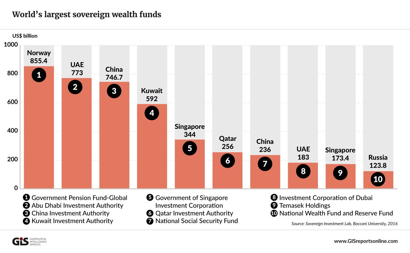 wealth-funds-jpg_org